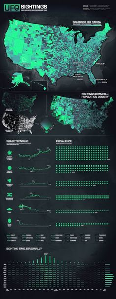 """UFO sightings since 1915. This data comes from the National UFO Reporting Center, which is """"dedicated to the collection and dissemination of objective UFO data."""" That, and some census data, and we are off to the races.  Click to enlarge..."""
