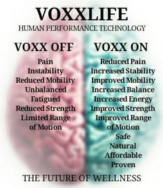 The Official Website of VoxxLife Drug Free, Range Of Motion, Pure Essential Oils, How To Increase Energy, Revolutionaries, Pain Relief, Stability, Fragrances, Medical
