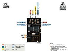 ESP-01 Module Pinout