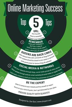 #Infographic Online Marketing advice ! 1. #SEO friendly #URL's 2. Study your #Competitors #remember  3. #Backlinks! 4.#SocialNetwork 5. Expert   www.smarttouch.me/en