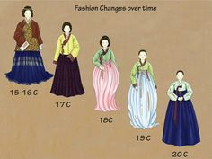 Fashion changes of Choseon-Dynasty hanbok per century. Korean Traditional Clothes, Traditional Fashion, Traditional Dresses, Korean Hanbok, Korean Dress, Korean Outfits, Korean Fashion Trends, Asian Fashion, Historical Costume