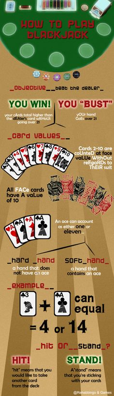 How to play Blackjack infographic. Play Blackjack on Rehabgames! Click on the image to play