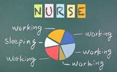 #nursing #healthcare #humor