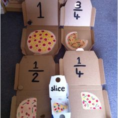Dominos pizza role play area for pre-schoolers to develop maths; ordinal numbers, sizes of boxes and inside: simple fractions. Also can talk about food portions & healthy eating choices and other areas of the Early Years Foundation Stage. Maths Eyfs, Numeracy Activities, Nursery Activities, Preschool Math, Math Classroom, Kindergarten Math, Fun Math, Teaching Math, Math Games