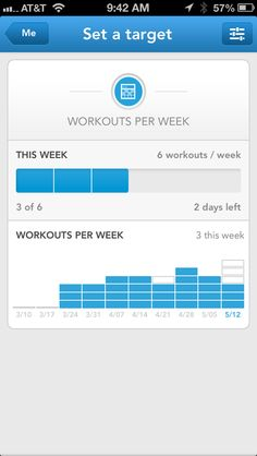 Set weekly workout goals with the new RunKeeper iPhone update You Fitness, Fitness Goals, Fitness Motivation, Health Fitness, Nutrition Apps, Track Your Run, Get Moving, Ui Ux, Encouragement