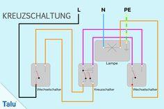 wechselschaltung mit 4 schaltern und 2 lampen