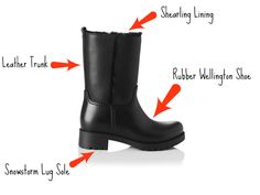 The Holy Grail of Winter Boots: They're Warm, Waterproof, and Not Silly-Looking (unfortunately they're $295...)