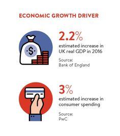 Economic growth driver