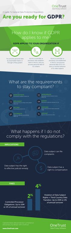 OneTrust GDPR Readiness Infographic