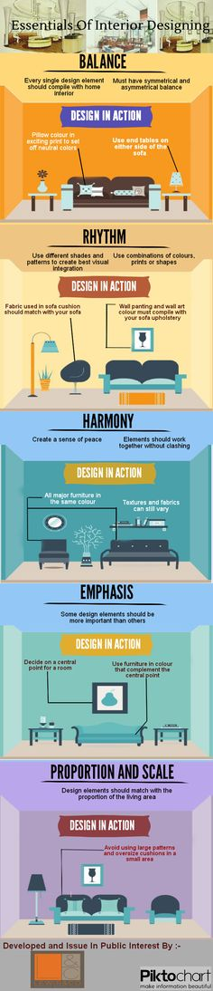 Essentials Of Interior Designing [INFOGRAPHIC] #interior #design #TopTips