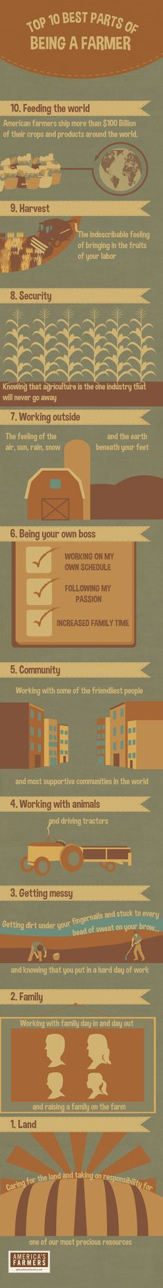 What's the best part of being a farmer? #infographic #rustic #farm