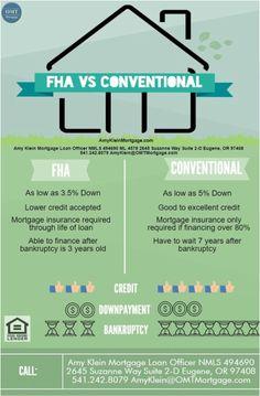 FHA Vs. Conventional #Mortgage #Loans #Eugene #Oregon #AmyKleinMortgage