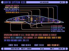 #STARFLEET INTELLIGENCE: #starship overview | #StarTrek