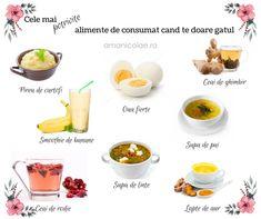 Cele mai potrivite alimente de consumat cand te doare gatul Smoothie, Blog, Eggs, Banana, Smoothies, Blogging, Egg, Egg As Food