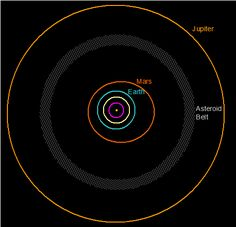 Asteroid Orbit Diagrams - Pics about space