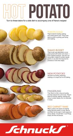 Learn all about the different varieties of potatoes and the best technique for cooking. tips Hot Potato Cooking 101, Cooking Recipes, Cooking Light, Cooking Icon, Cooking Cake, Cooking For Beginners, Cooking Steak, Good Food, Yummy Food