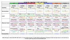 21 day fix meal plan 1200 1499 with shakeology google search