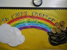 class charter - Google Search Class Charter Ks2, Class Charter Display Ks2, Class Rules Display, Class Displays, School Displays, Classroom Displays, Classroom Charter, Rights Respecting Schools, Reception Class