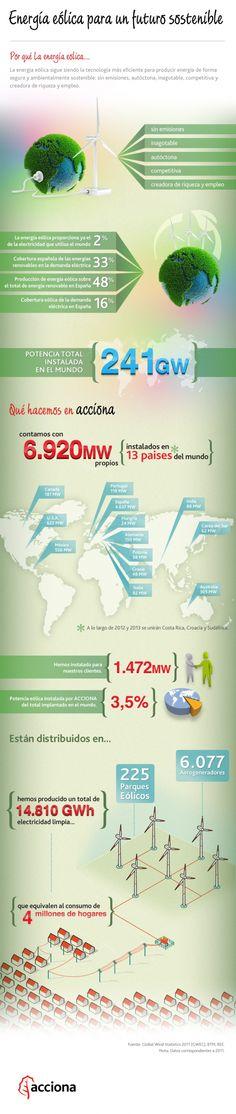 energia eolica para un futuro sostenible Energía eólica para un futuro sostenible