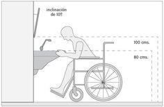 Como Adaptar Espacios Para Discapacitados - Asister Handicap Toilet, Handicap Bathroom, Wc Design, Toilet Design, Bath Design, Plain English Kitchen, Ideas Baños, Hospital Architecture, Kids Toilet