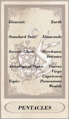Pentacle Correspondences by minimissmelissa.deviantart.com on @deviantART