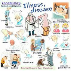 Illnesses health - A1-A2