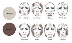 makeup tutorials contouring - Buscar con Google