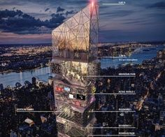 Imagine the Times Square of 3015 as a Mile-High Skyscraper - Thought Experiments - Curbed NY