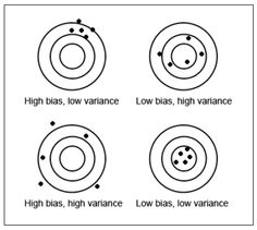 how to detect bias in machine learning