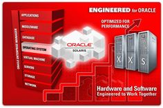 Google Image Result for http://www.oracle.com/technetwork/server-storage/solaris11/engineered-for-oracle-1352069.jpg