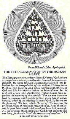 http://www.zeropoint.ca/0Heart-Tetragrammaton-r.jpg