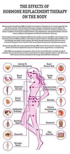 Transgender Hormone Replacement Therapy - HRT Guide 101 (Oestrogen & Testosterone)What are hormones?There are many different hormones produced in the body by a system of glands. These release hormones directly into the bloodstream so that they are carried all round the body. Read: http://www.transgenderhub.com/transgender-hormone-replacement-therapy-hrt-guide-101-oestrogen-testosterone/
