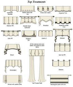 Top Treatments 2 / bandos y volantes cortinas Eames Design, Drapery Designs, Drapery Styles, Curtain Styles, Kitchen Window Treatments, Valance Window Treatments, Custom Window Treatments, Pelmets, Window Valences