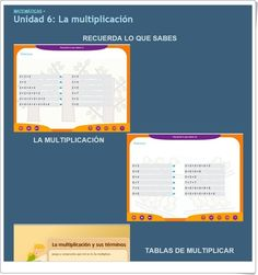 "Unidad 6 de Matemáticas de 3º de Primaria: ""La multiplicación"" English, Map, Editorial, Interactive Activities, Times Tables, Unity, United States, English Language, Maps"