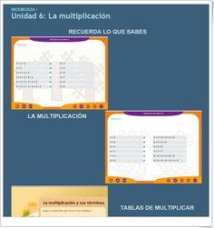 """Unidad 6 de Matemáticas de 3º de Primaria: """"La multiplicación"""""""