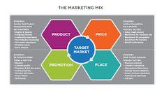 Výsledok vyhľadávania obrázkov pre dopyt target marketing process