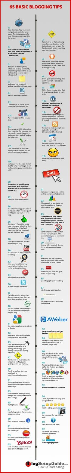 Lots of great information for how to create a great #Blog   #Infographic www.socialmediamamma.com