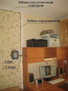 Путь кабеля по стене Hiding Cables, Hide Cables, Hiding Cords