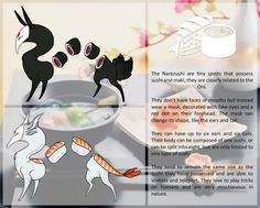Narezushi species 4.0 .:open:. by Japandragon.deviantart.com on @DeviantArt