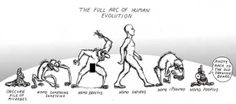 poop - evolution of man Human Evolution, Drawings, Collection, Drawing, Paintings, Paint, Draw