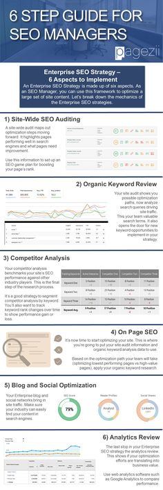Are you in the market for a SEO Report Sample? Weu0027ve created 3 - executive report template