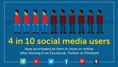 Social Commerce: servono i Social Media per fare e-commerce? http://www.digital-coach.it/2014/blog