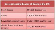 Guns: 32,000 Ebola: 0
