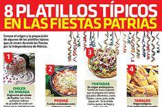 #Candidman #Infografia 8 #PlatillosTipicos en las #FiestasPatrias de #Mexico vía @candidman  Conoce el origen y la preparación de algunos de los platillos típicos que se sirven durante las fiestas por la #IndependenciaDeMexico.
