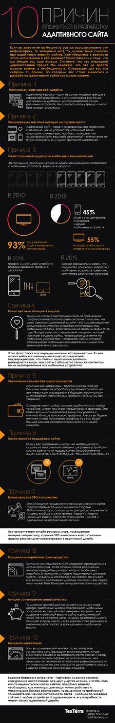10 причин инвестировать в адаптивный дизайн (инфографика)