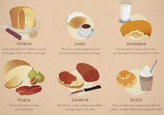 Italian Breakfast Traditions