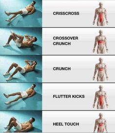 Muscle Group Target: Abdominal Muscles   Simply Fit and Clean
