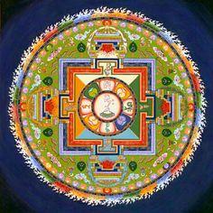 Mandala of Avalokiteshvara, the Buddha of Compassion, also called Chenrezig