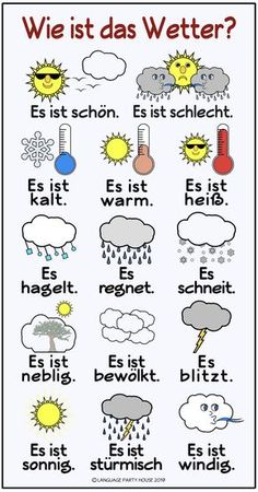 German Weather Posters and Printables by Language Party House TpT Wetter Study German, German English, German Grammar, German Words, German Language Learning, Language Study, German Resources, Deutsch Language, Germany Language