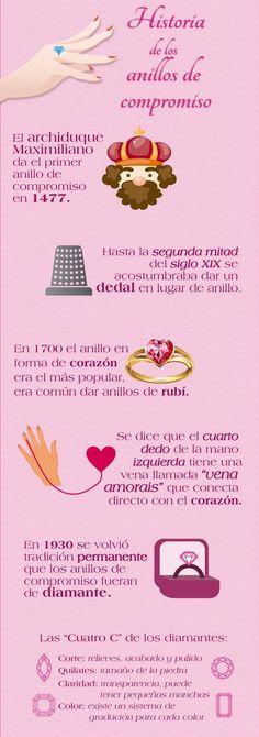 Significado de los anillos de compromiso y alianzas matrimoniales.